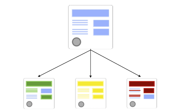 digital asset management and web-to-print  templates