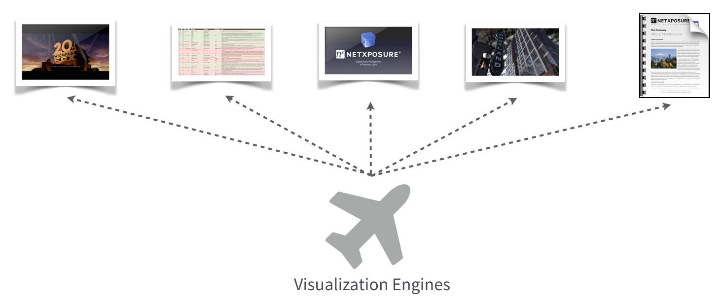 visualizationEngines